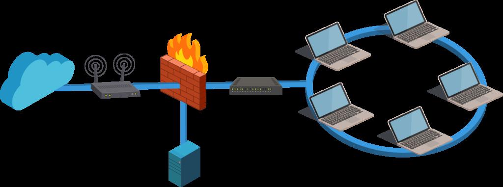 criptominer - firewall